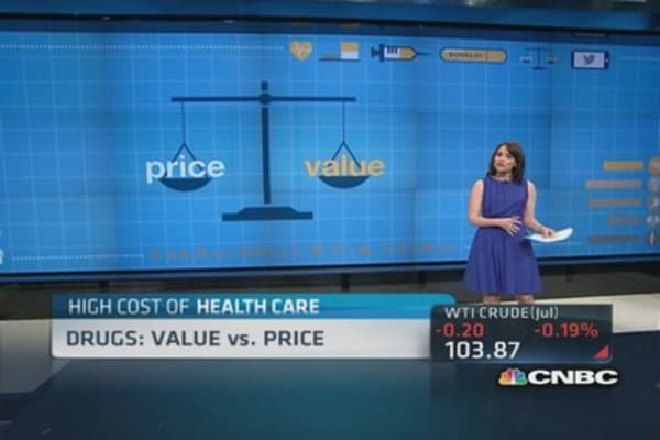 High prescription drug prices