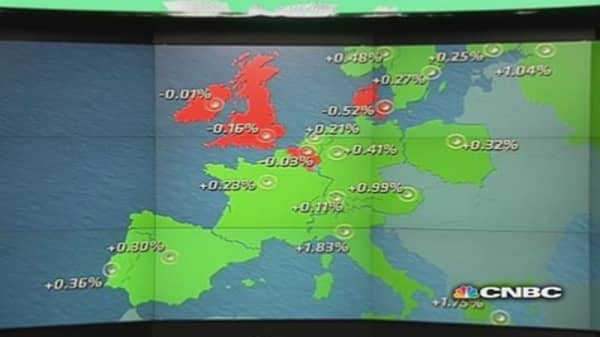 Europe closes slightly up, German data disappoints