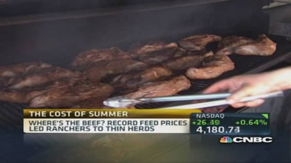 Your summer costs: Food & gas