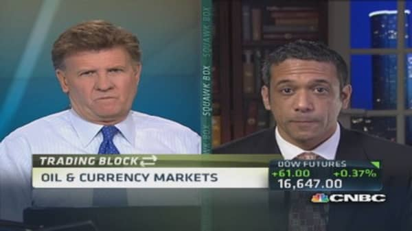 Trading block: What's driving currency and oil prices