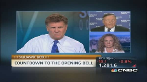 Dow in secular bull market: Pro