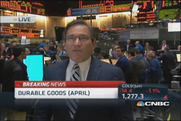 April durable goods up 0.8%