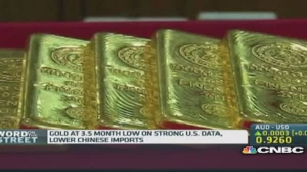 Where are gold prices headed?