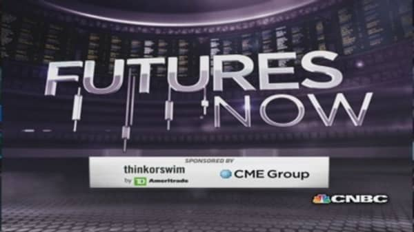 Futures Now: Why the VIX is low