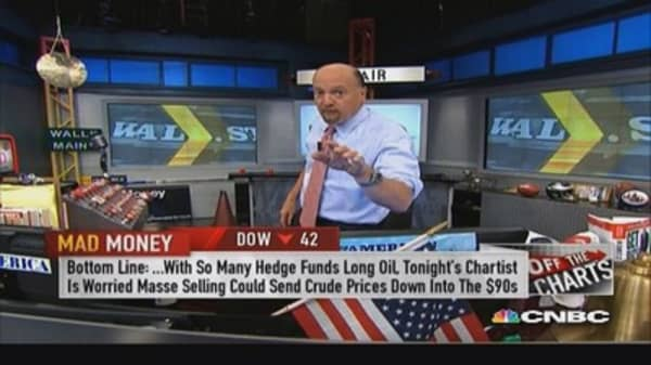 Caution on crude?