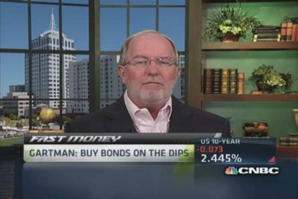 Bond market going up: Gartman