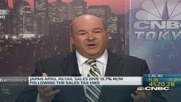Japan retail sales drop: 'So what?'