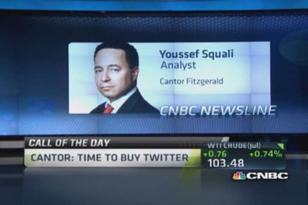 Time to buy Twitter: Analyst