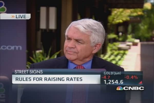 John Taylor's growth outlook