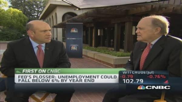 Charles Plosser on Fed rules