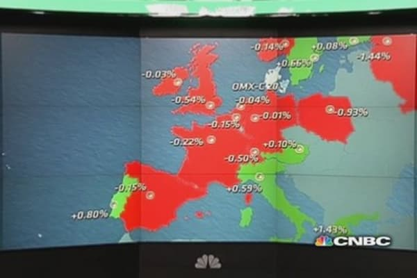 European market closes mixed