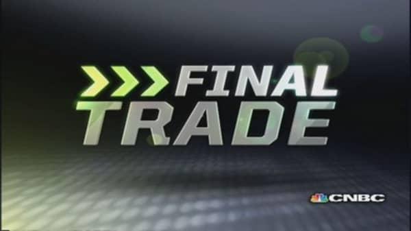FMHR Final Trade: SPWR, CL, CMA & MSG