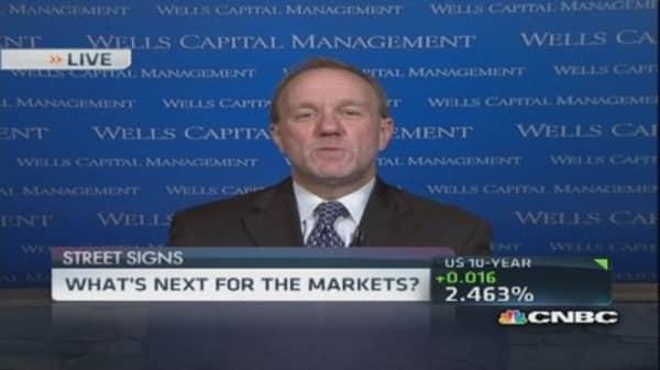 Paulsen sees 10-year above 3.5% before years end: Paulsen