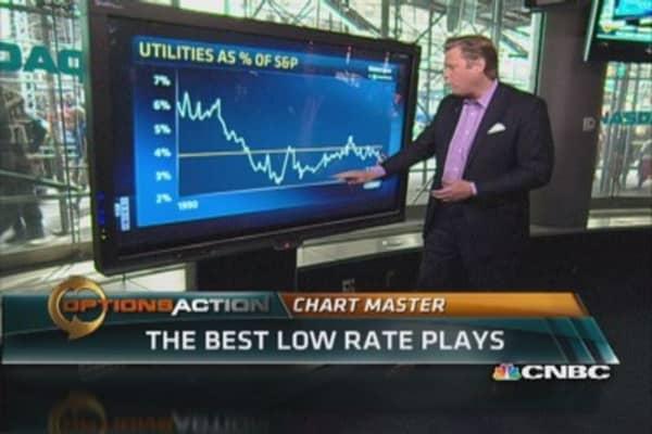 Best low rates