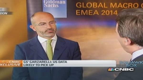 Bonds: Bear market going forward