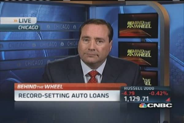Auto loan average length surges