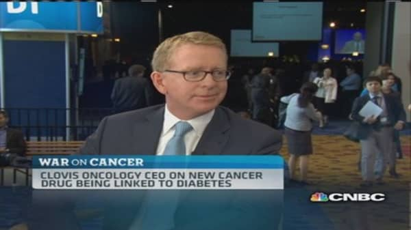 Clovis Oncology CEO: We do not cause diabetes