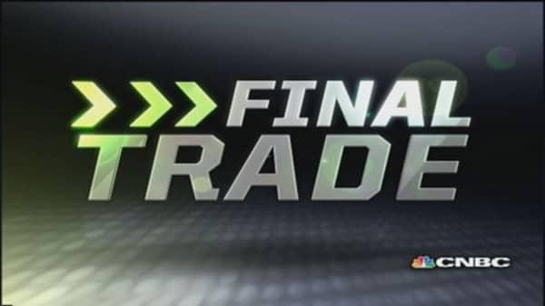FMHR Final Trade: BDX, MSG, DVN & KRE