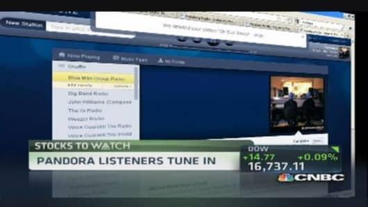 Pandora under pressure
