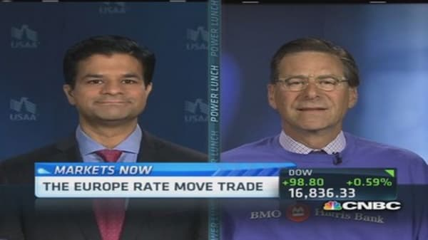 Trading Europe's rate move