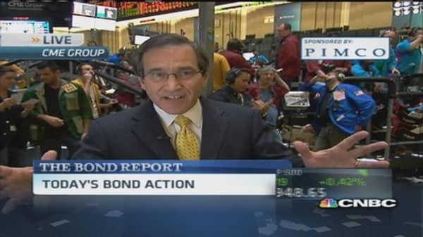 Santelli: Treasury market signals