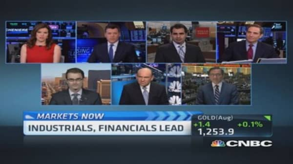 Closing Bell Exchange: Global growth picture
