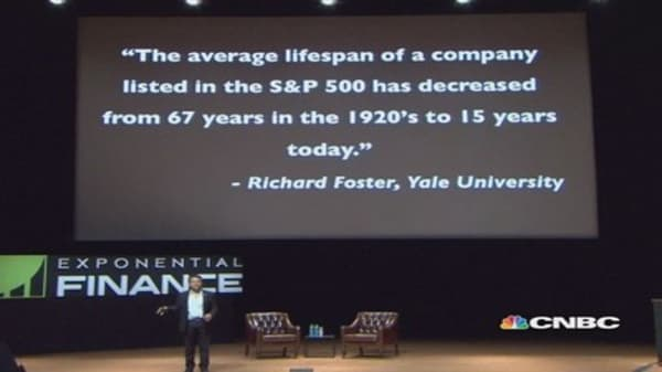 15 years to extinction: S&P 500 companies