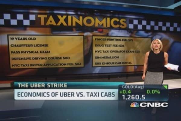 Uber economics vs. US taxi cabs