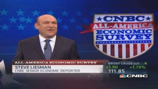 All-America Economic Survey: Airline travel vs. DMV