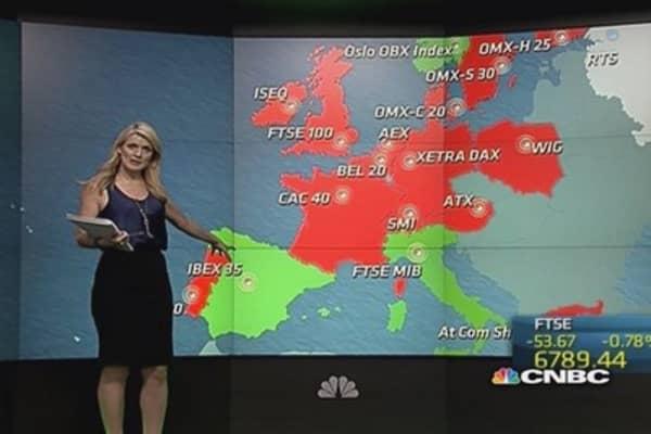 Europe stocks close slightly lower; Iraq eyed