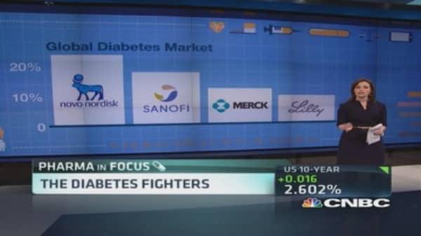 The diabetes battleground
