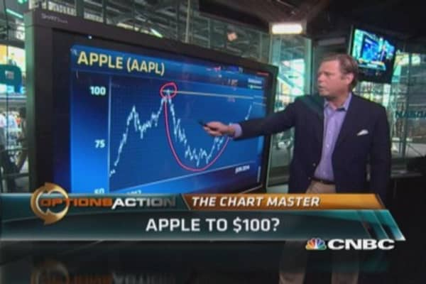 Apple to hit $100?