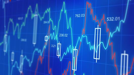 Chart technicals