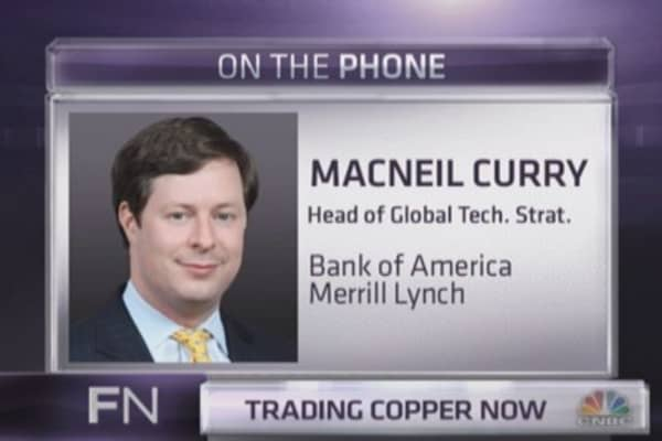 BofAML Chartist: Short copper again