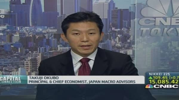 Are markets overestimating Japan's recovery?