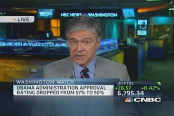 NBC-WSJ poll: Obama's approval rating drops