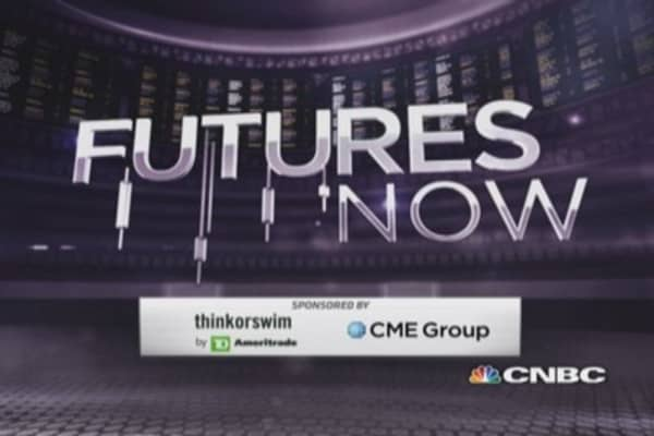 Futures Now: Traders' view of Iraq conflict