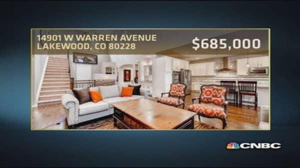 Snapshot of Denver real estate