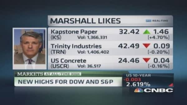 Pros pick industrial & energy stocks