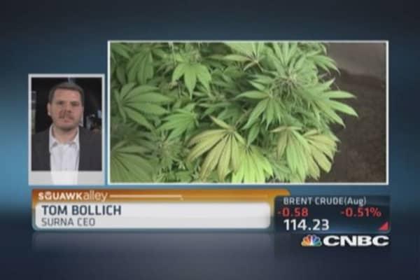 Marijuana technology evolving