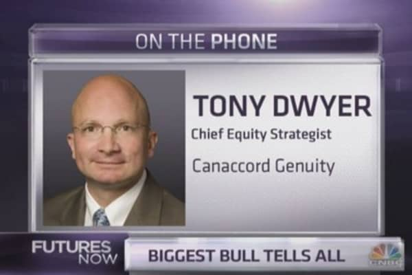 Most bullish strategist calls for correction