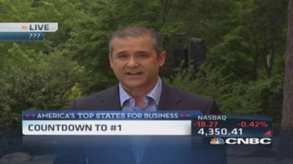 Countdown to America's top state for business