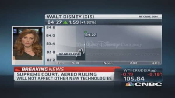 How Aereo ruling will impact new tech