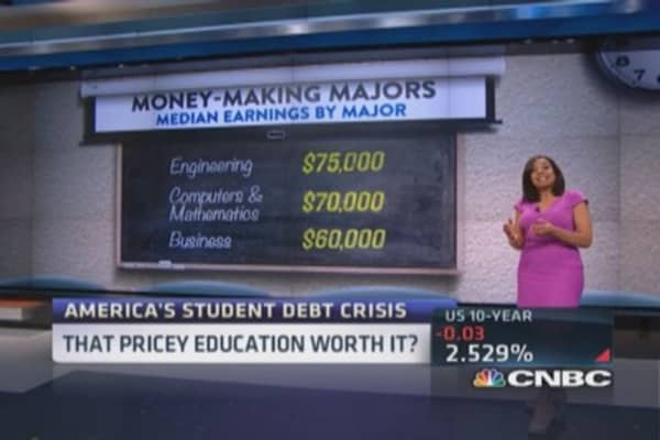 Which college major pays off most?