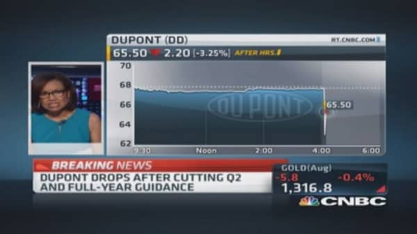 DuPont drops after cutting Q2 & full-year guidance