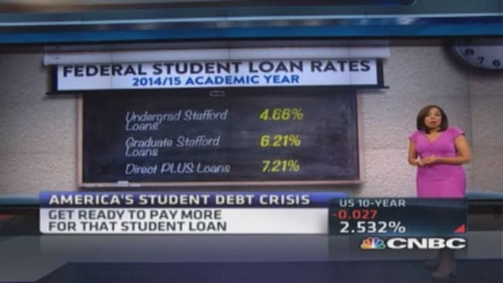 Get ready to pay more for student loans