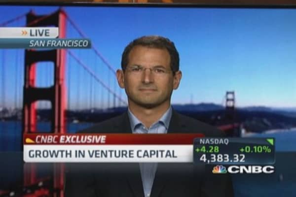 VC sentiment in Silicon Valley