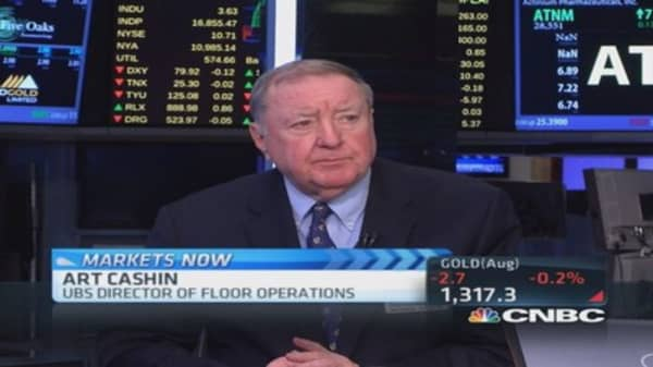 Cashin: Break out for bulls?