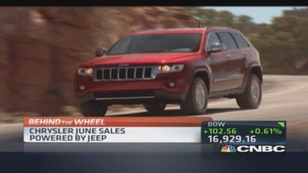 No June swoon for big 3 automakers