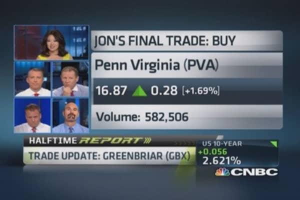 FMHR Final Trade: PVA, KKR & more